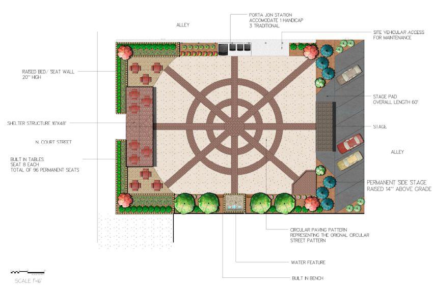 Help Build Pumpkin Show Park